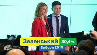 Зеленський - 30,4%. Результати національного екзитполу | Вибори 2019. Ніч виборів