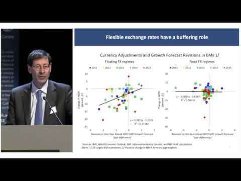 Capital Flows, Systemic Risk, and Policy Responses