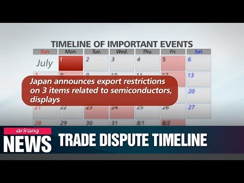 Timeline of Japan's trade restrictions against S. Korea