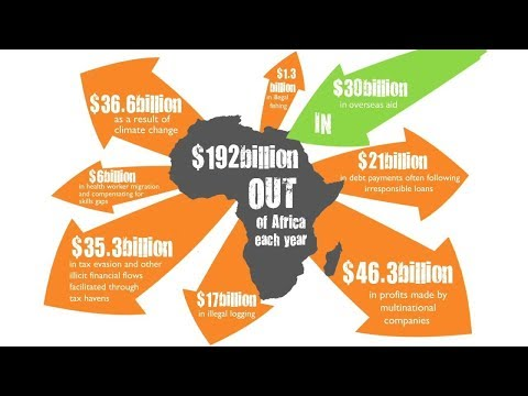 Pan African Global Trade and Investment Conference 2