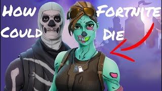 POURQUOI FORTNITE WILL DIE IF THEY RE-RELEASE HALLOWEEN SKINS AND AXES (Fortnite Battle Royale)