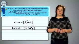 Фонетическая транскрипция | uchim.org