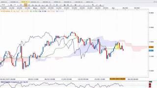 Formation Trading   Analyse technique & trading du Forex avec l'indicateur Ichimoku   Karen Péloille