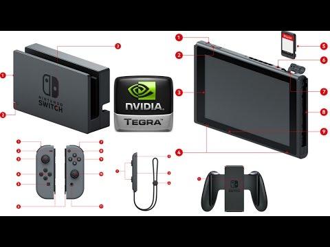 Nintendo Switch - Tech Specs