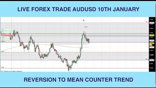 Live 5 Minute Timeframe Trade on Forex Pair Aud Usd 10th Jan