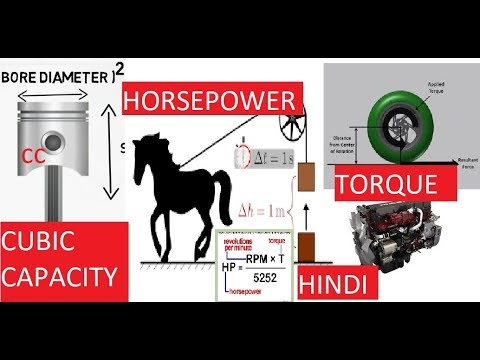 HINDI: horsepower, torque and CC explained