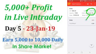 Day 5- Profit Continues Inr 5000+ with Safe Trading, Earn Money Online with Intraday