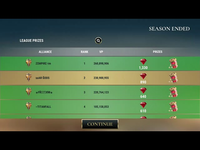 ♤ Dawn Of Titans ♤ VP boost tips and tricks