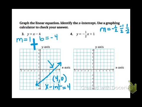 Math 44 Graphing Linear Equations In Slope Intercept Form Youtube