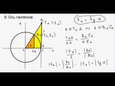 Функция Y = Tg X и её график (часть 2).