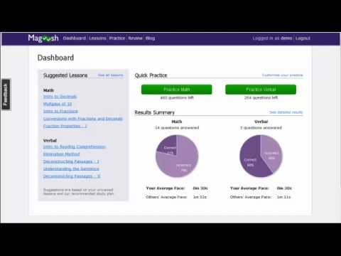 Magoosh Online Test Prep Features On Youtube
