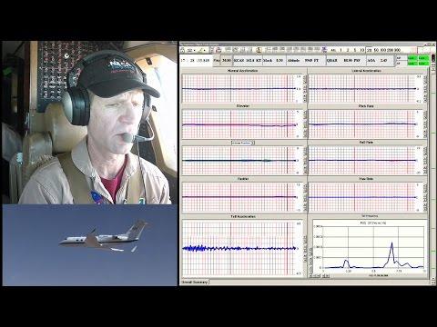 SCRAT Flight Test Maneuvers