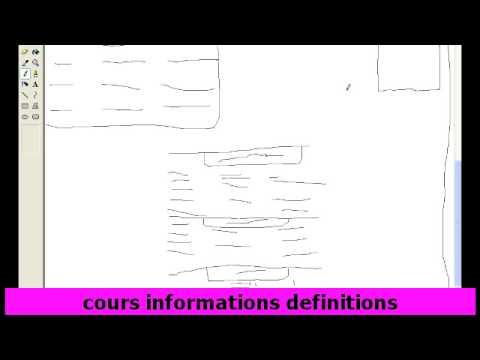 شرح طريقة إنشاء سيرة داتية Cv Exemple