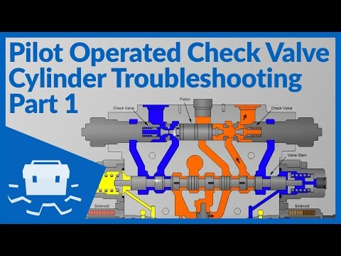 Pilot Operated Check Valve Cylinder Troubleshooting - Part 1
