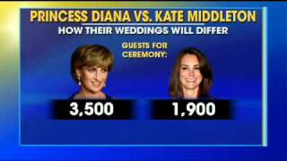 Princess Diana vs. Kate Middleton