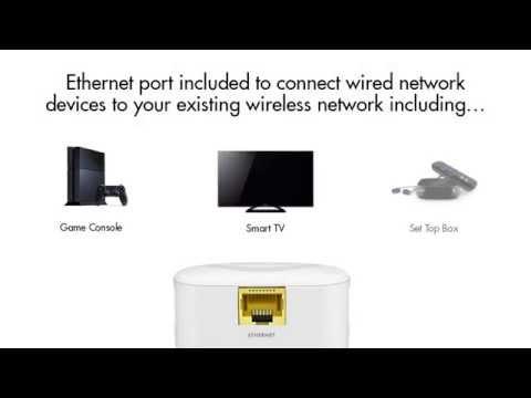 Zyxel WRE2206 - Wireless N300 Range Extender - YouTube