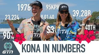 2018 Ironman World Championship In Numbers |  Everything You Need To Know About Kona