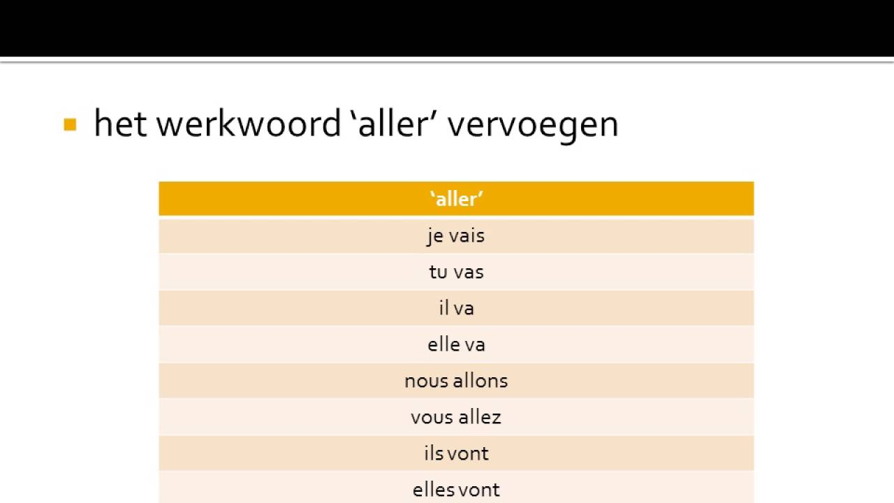 Flirten: in het Hongaars, betekenis van het woord, synoniemen, antoniemen, voorbeelden