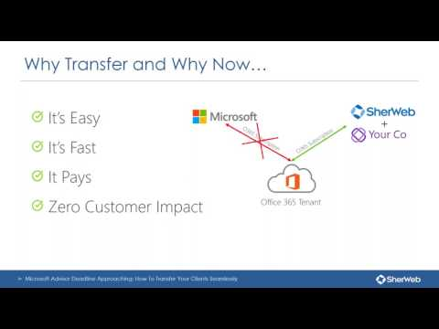Webinar:  Microsoft Advisor is Over: The Cheat Codes to Reboot Commissions