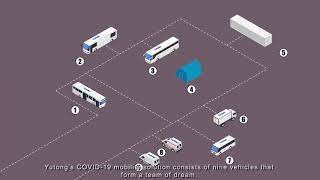 Yutong Bus and Coach - Yutong's Covid-19 Mobility Solution