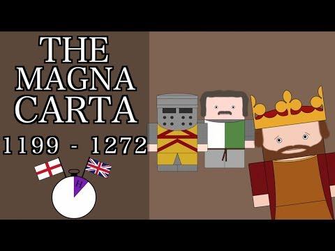 Ten Minute English and British History #11 - King John and the Magna Carta
