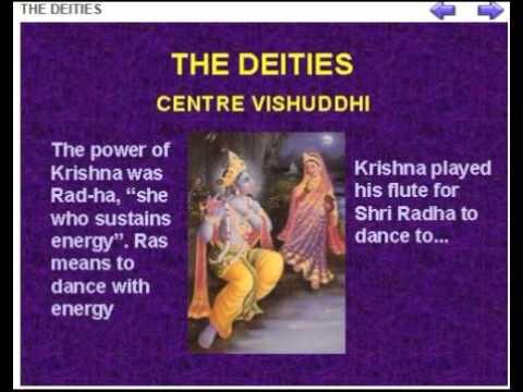 Sahaja Yoga Vishuddhi 5 Th Chakra Youtube