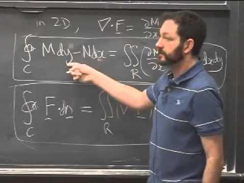 Lec 11 - Multivariable Calculus | Princeton University