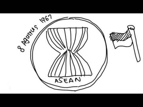 IMPORTANT STUFFS about Indonesian's history