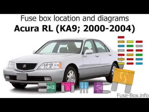 fuse box location and diagrams acura rl  ka9  2000 2004