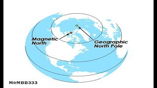 Pole Shift? | Clues from recent quakes point TOWARD the POLES!