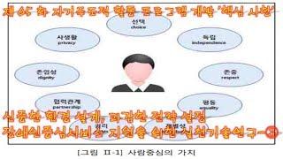 제 05 화 자기주도적 활동 프로그램 개발 '핵심 사항…