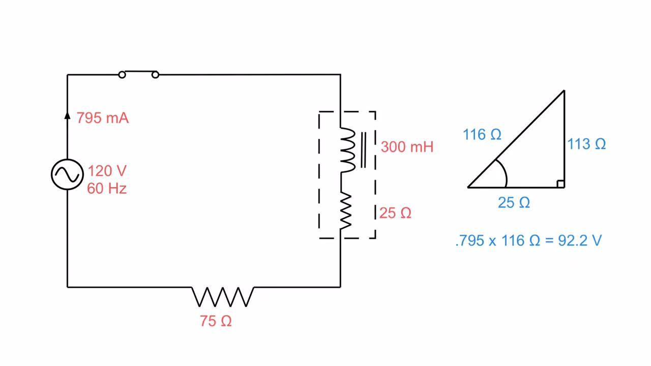 Ac Series Rl Circuit