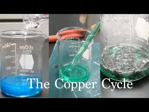 The Copper Cycle Experiment - A Series of Reactions