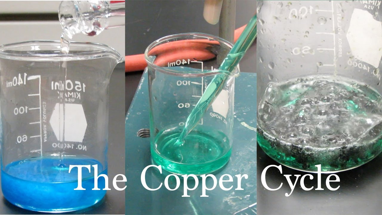 copper cycle lab report