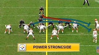 Film Room: James Conner versus Le'Veon Bell (NFL Breakdowns Ep 123)