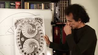 Introduction to Syncretism, short version: Santos Bonacci