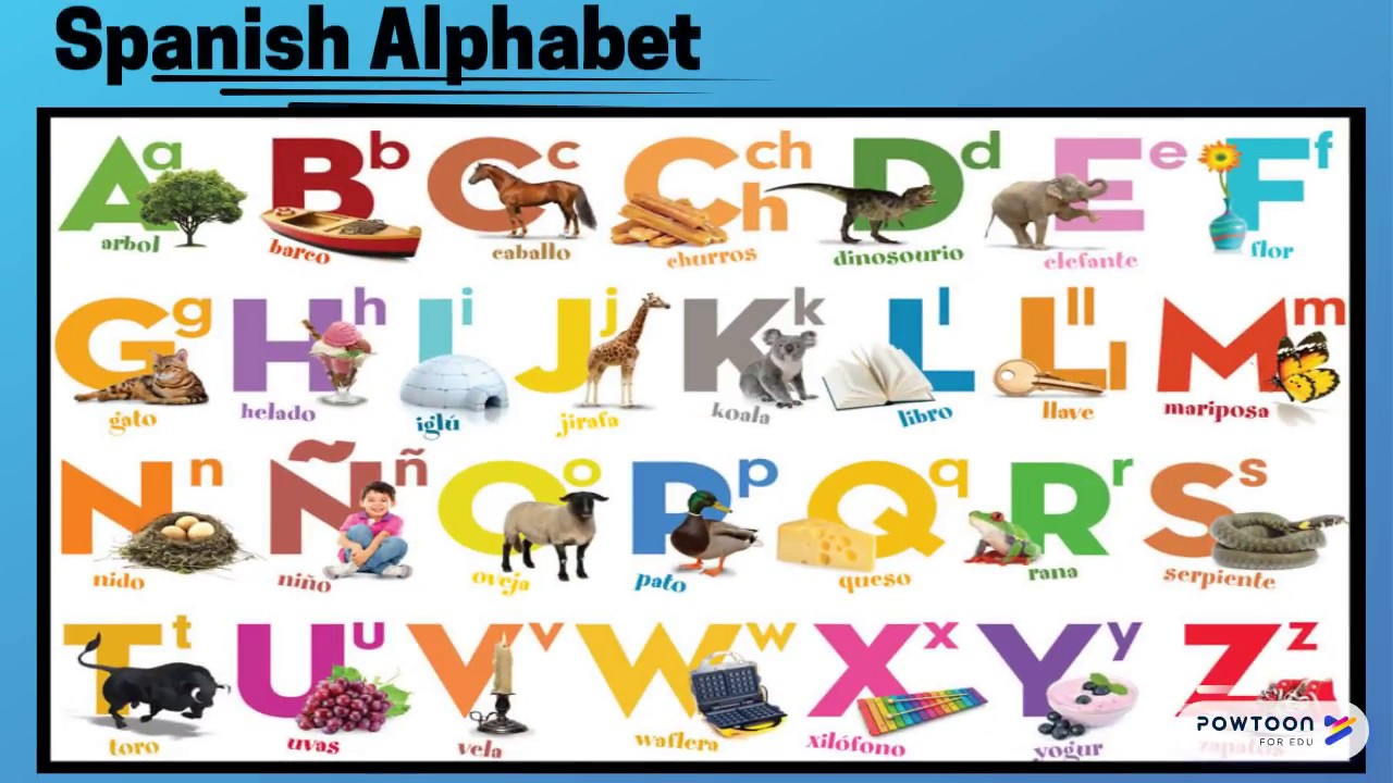 The Spanish Alphabet Song Youtube