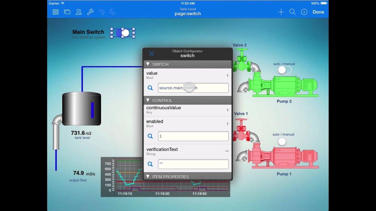 SweetWilliam HMI Pad | Programable Logic Controller Data at your