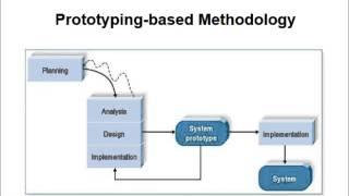 Системный анализ и проектирование ч