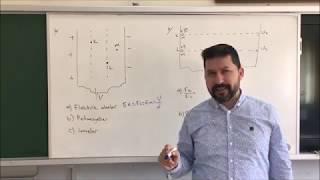 Paralel Levhalar 1 püf noktaları ve Soru Çözümü