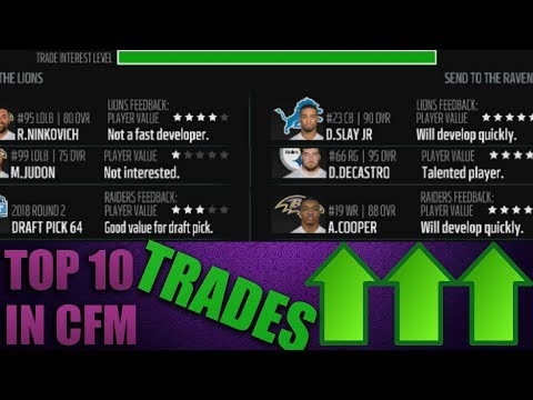 My Top 10 Players to Trade For In Franchise! Madden 18 Franchise Tips!