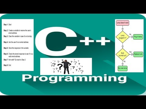 What is algorithm and flow chart C ++ - concepts of algorithm, flow chart & c++ in Urdu/Hindi
