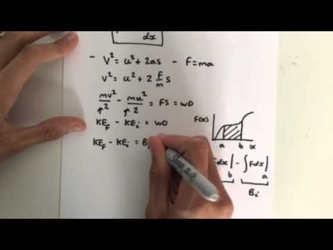 Proof - Force is equal to the negative derivative of potential energy