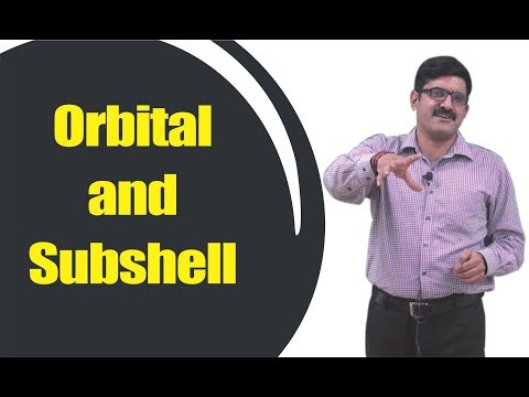 Orbital and Subshell for Class 11, JEE Main, JEE Advanced