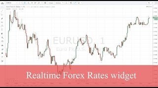 Realtime Forex Rates gadget