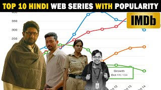 Top 10 Best Hindi Web Series According To Imdb Popularity 2017 To 2020
