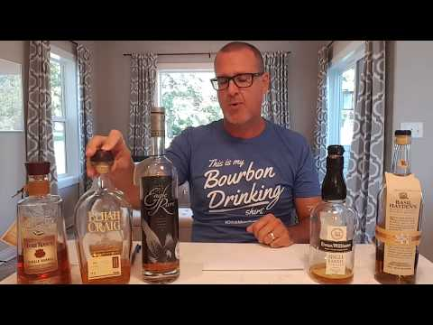 PewDiePie needs Whiskey Help! Top 5 Go To and Available Bourbon's for Beginners.