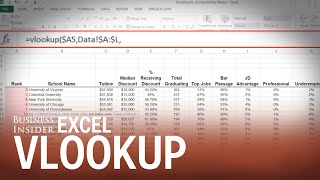 how-to-use-vlookup