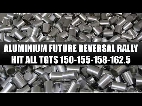Aluminium Future Reversal rally Hit TGTs 150-155-158-162.5 |