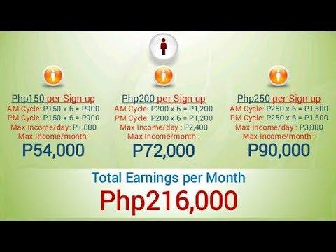 Lean n Green Marketing Plan (Short Explanation)